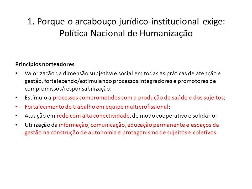 1. Porque o arcabouço jurídico-institucional exige: Política Nacional de Humanização