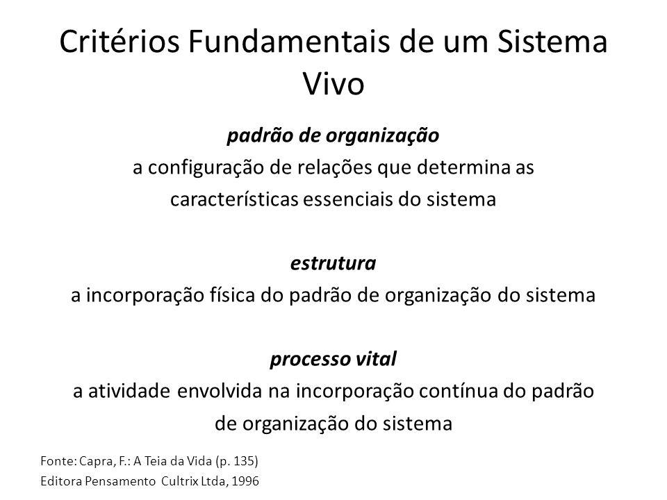 Critérios Fundamentais de um Sistema Vivo