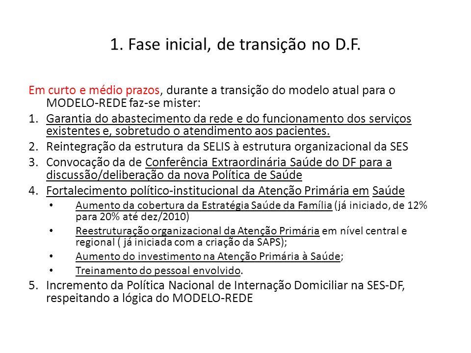 1. Fase inicial, de transição no D.F.