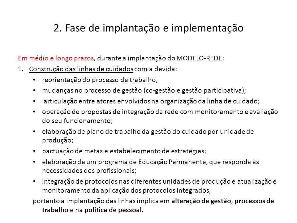 2. Fase de implantação e implementação