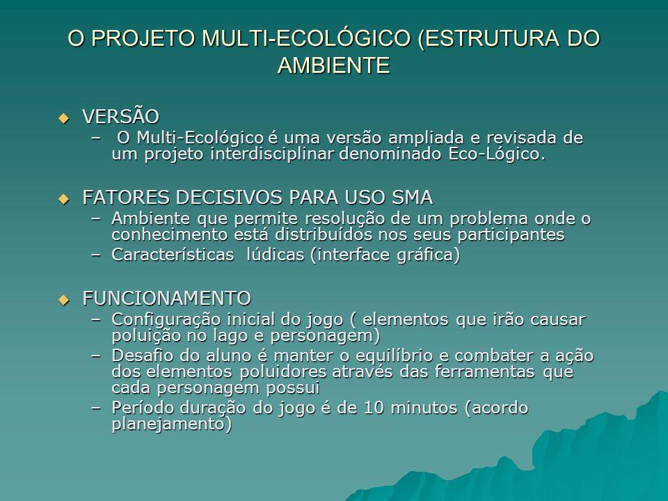 O PROJETO MULTI-ECOLÓGICO (ESTRUTURA DO AMBIENTE
