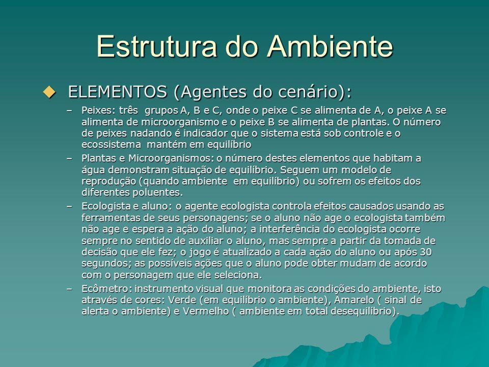 Estrutura do Ambiente ELEMENTOS (Agentes do cenário):