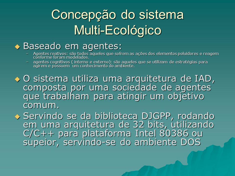 Concepção do sistema Multi-Ecológico