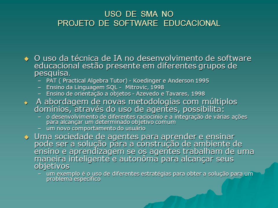 USO DE SMA NO PROJETO DE SOFTWARE EDUCACIONAL