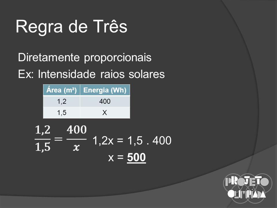 Regra de Três Diretamente proporcionais Ex: Intensidade raios solares 1,2x = 1,5 . 400 x = 500 Área (m²)