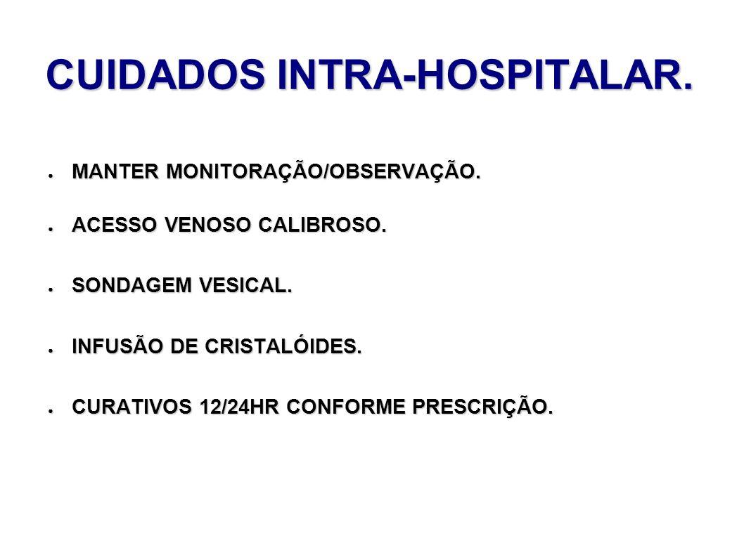 CUIDADOS INTRA-HOSPITALAR.