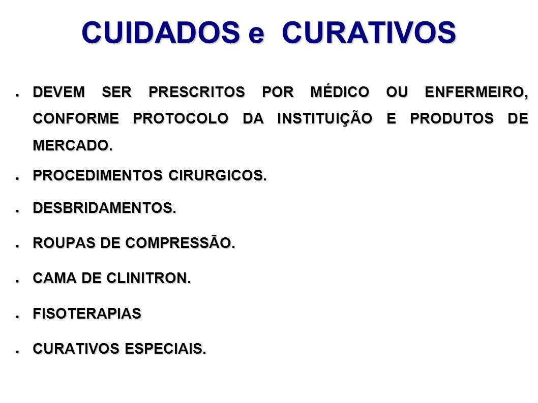 CUIDADOS e CURATIVOS DEVEM SER PRESCRITOS POR MÉDICO OU ENFERMEIRO, CONFORME PROTOCOLO DA INSTITUIÇÃO E PRODUTOS DE MERCADO.