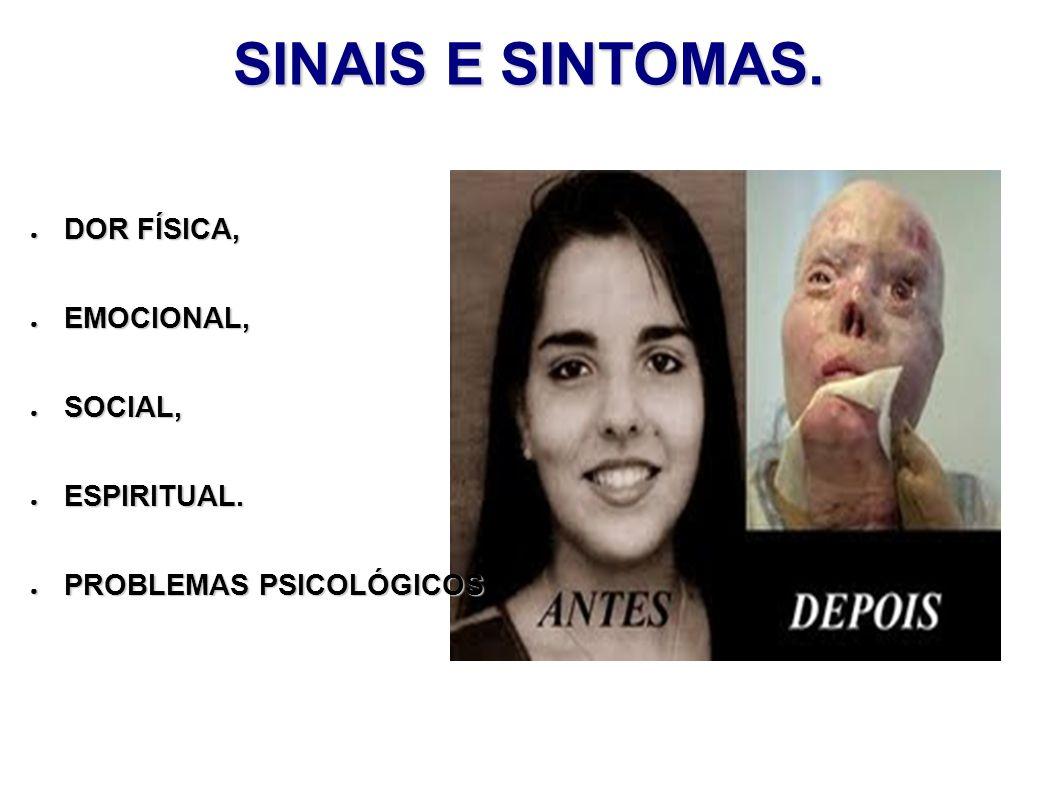SINAIS E SINTOMAS. DOR FÍSICA, EMOCIONAL, SOCIAL, ESPIRITUAL.