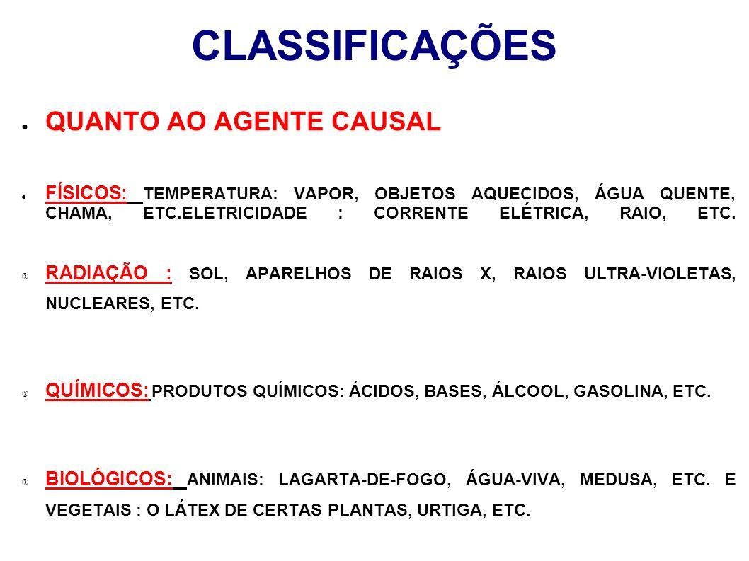 CLASSIFICAÇÕES QUANTO AO AGENTE CAUSAL
