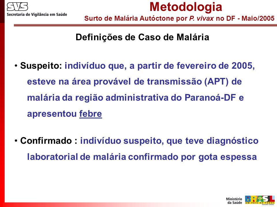 Definições de Caso de Malária