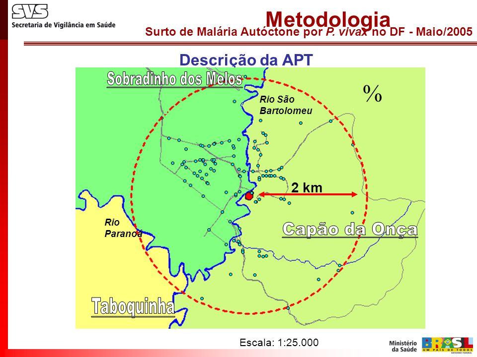  Metodologia Descrição da APT 2 km Sobradinho dos Melos Capão da Onça