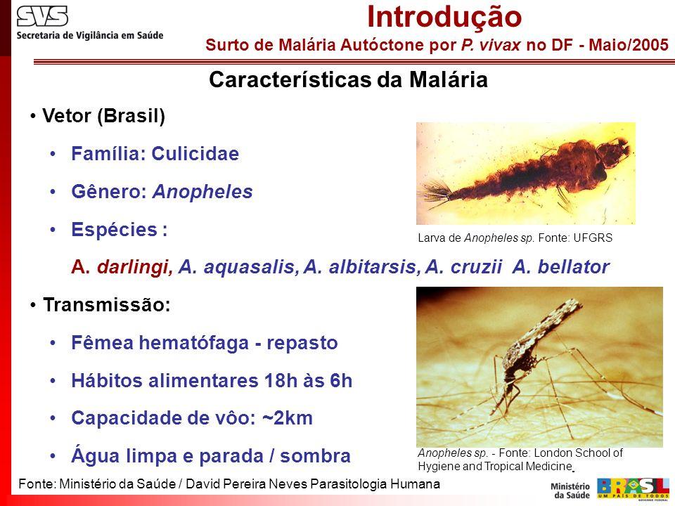 Características da Malária
