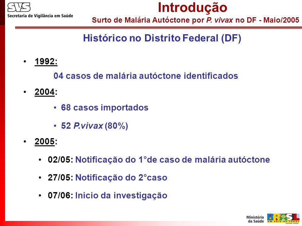 Histórico no Distrito Federal (DF)