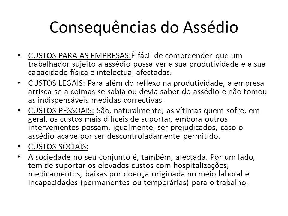 Consequências do Assédio