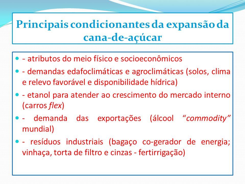 Principais condicionantes da expansão da cana-de-açúcar