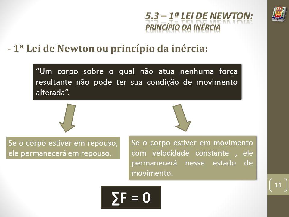 5.3 – 1ª Lei de Newton: Princípio da Inércia. - 1ª Lei de Newton ou princípio da inércia: