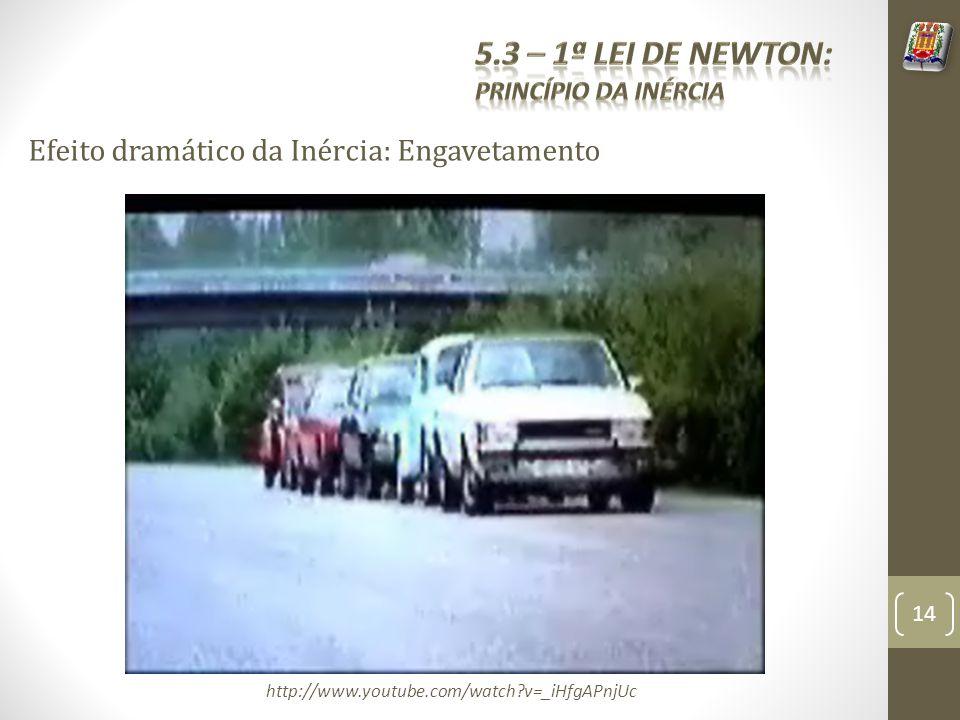 5.3 – 1ª Lei de Newton: Efeito dramático da Inércia: Engavetamento