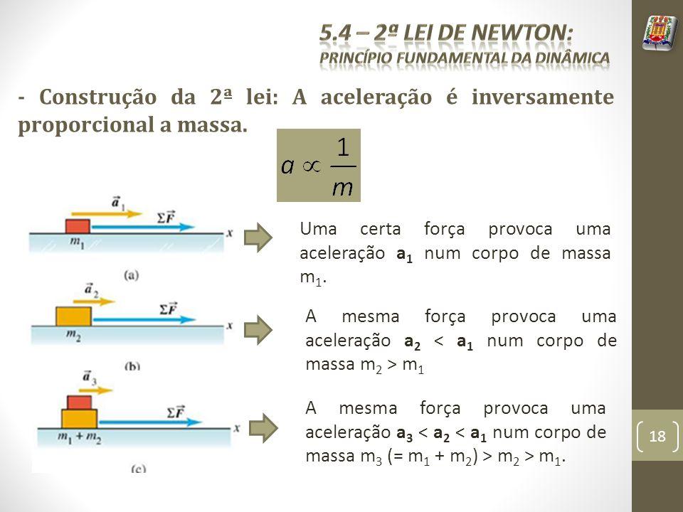 5.4 – 2ª Lei de Newton: Princípio fundamental da dinâmica. - Construção da 2ª lei: A aceleração é inversamente proporcional a massa.