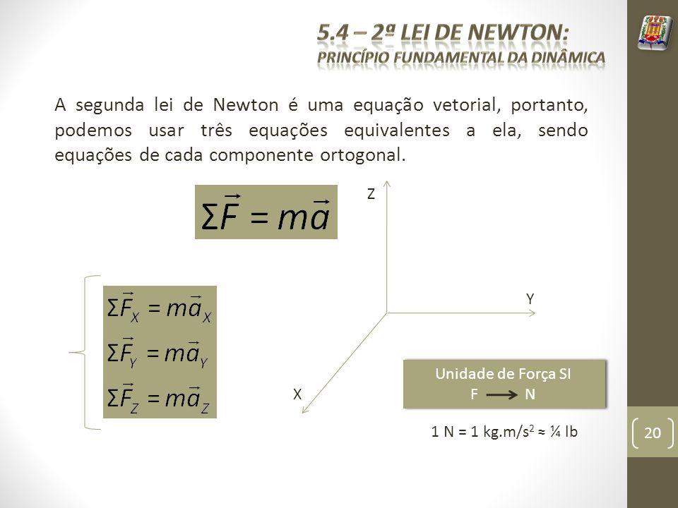 5.4 – 2ª Lei de Newton: Princípio fundamental da dinâmica.