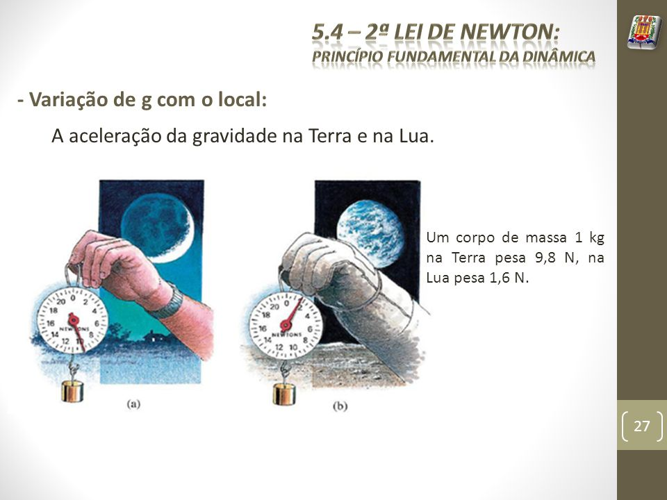 5.4 – 2ª Lei de Newton: - Variação de g com o local: