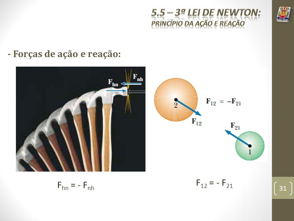 5.5 – 3ª Lei de Newton: - Forças de ação e reação: F12 = - F21
