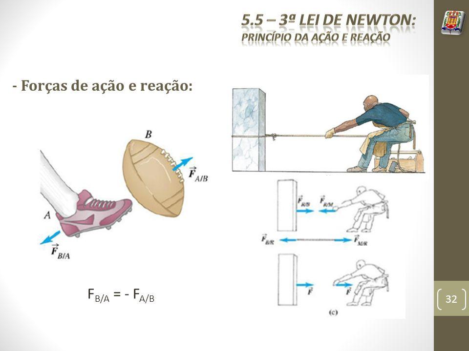 5.5 – 3ª Lei de Newton: - Forças de ação e reação: FB/A = - FA/B