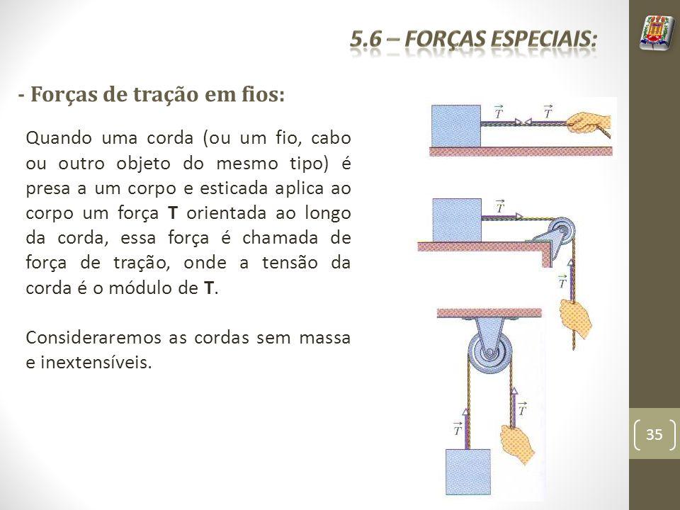 5.6 – Forças especiais: - Forças de tração em fios: