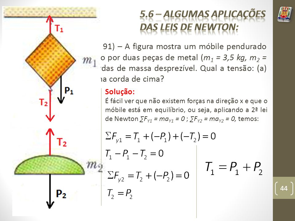 5.6 – algumas aplicações das Leis de Newton:
