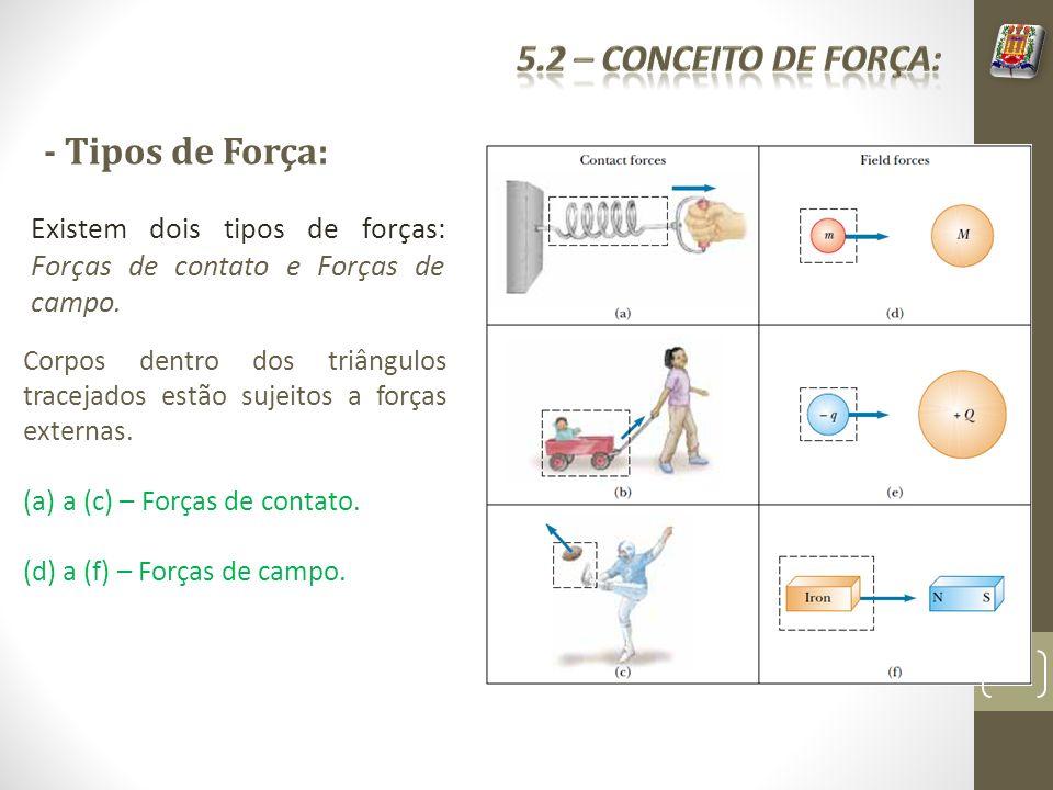 5.2 – Conceito de força: - Tipos de Força: