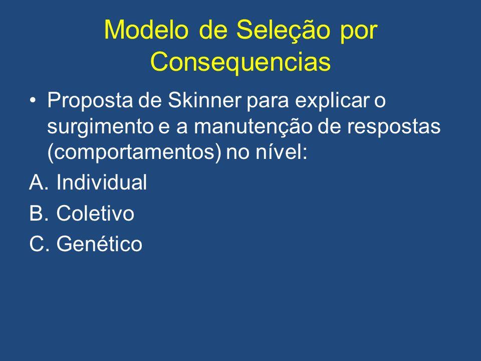 Modelo de Seleção por Consequencias