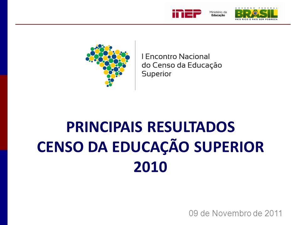 PRINCIPAIS RESULTADOS CENSO DA EDUCAÇÃO SUPERIOR 2010