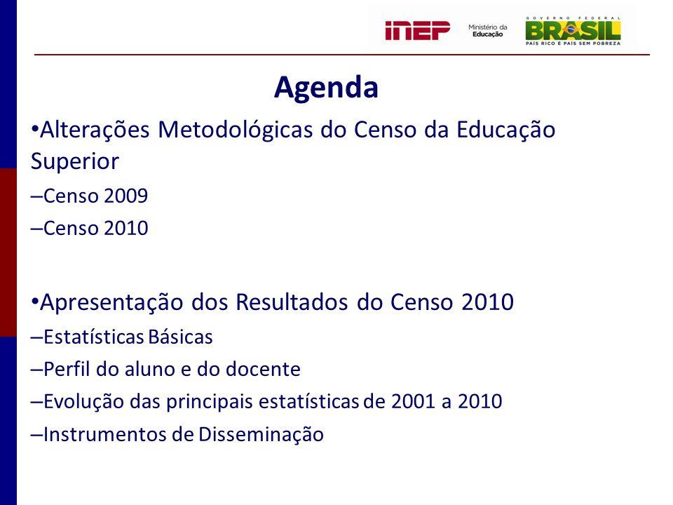 Agenda Alterações Metodológicas do Censo da Educação Superior