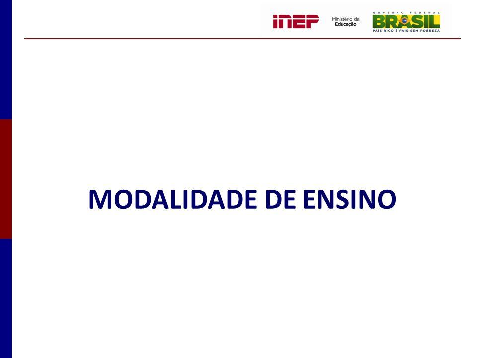 MODALIDADE DE ENSINO