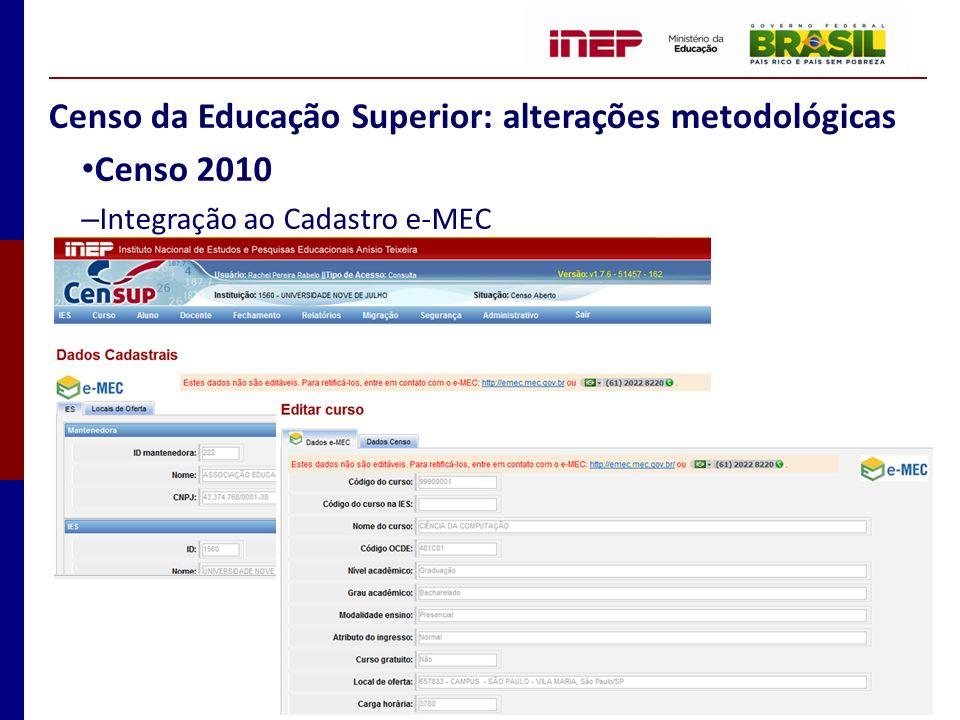 Censo da Educação Superior: alterações metodológicas