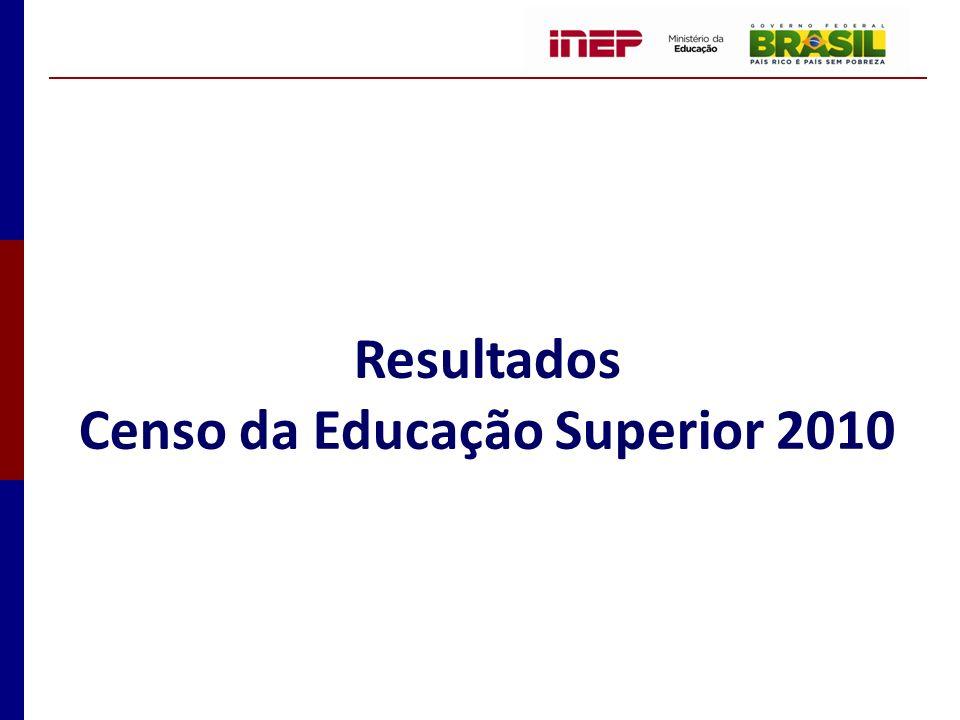 Resultados Censo da Educação Superior 2010