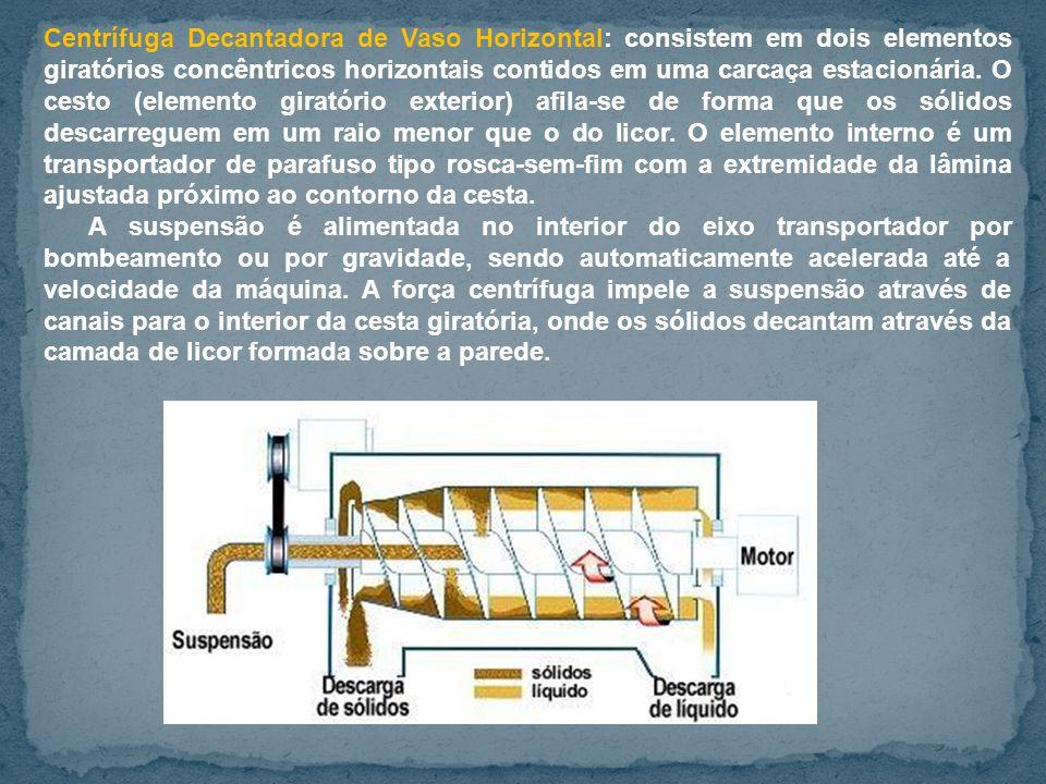 Centrífuga Decantadora de Vaso Horizontal: consistem em dois elementos giratórios concêntricos horizontais contidos em uma carcaça estacionária. O cesto (elemento giratório exterior) afila-se de forma que os sólidos descarreguem em um raio menor que o do licor. O elemento interno é um transportador de parafuso tipo rosca-sem-fim com a extremidade da lâmina ajustada próximo ao contorno da cesta.