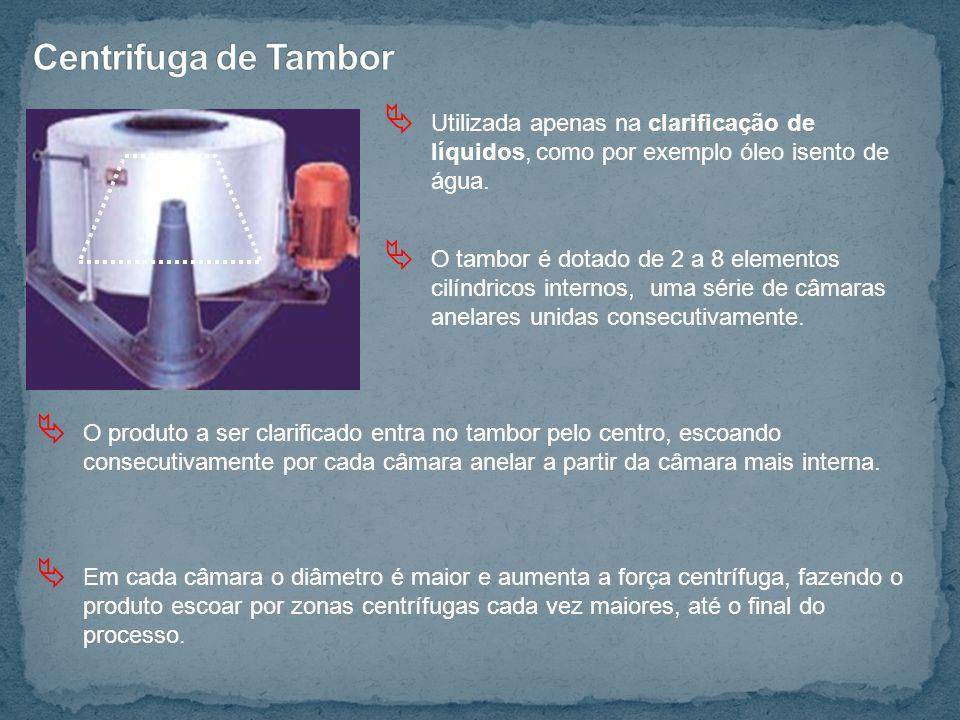 Centrifuga de Tambor Utilizada apenas na clarificação de líquidos, como por exemplo óleo isento de água.