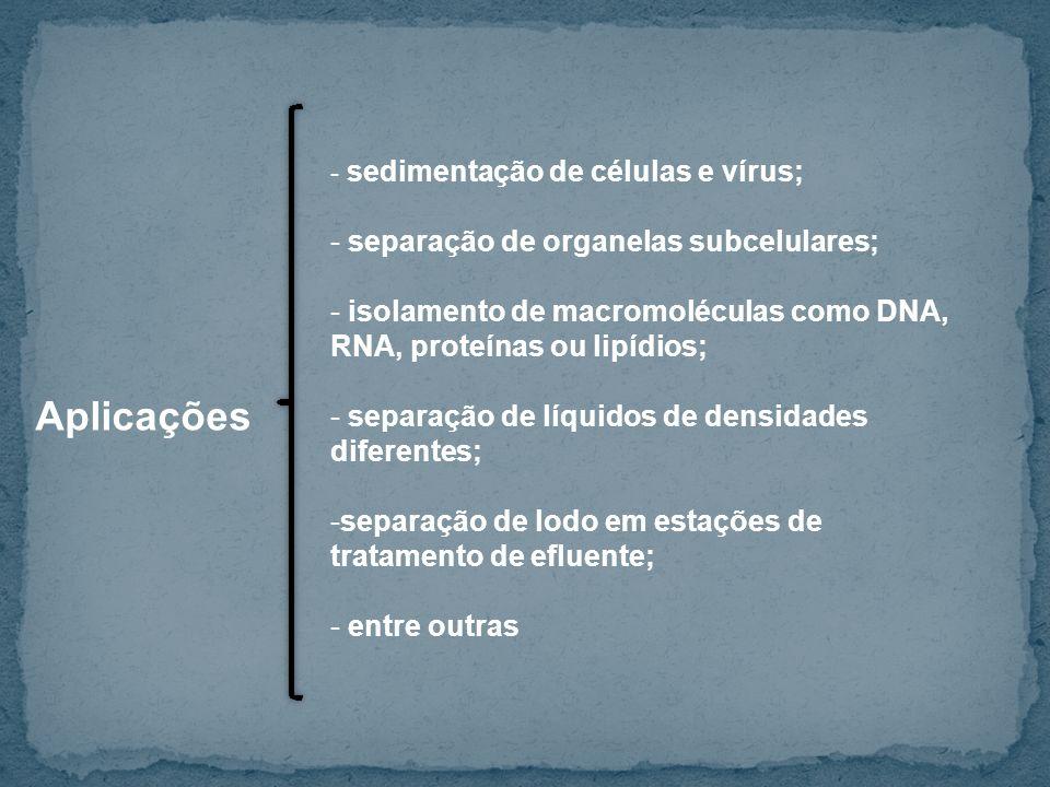 Aplicações separação de organelas subcelulares;