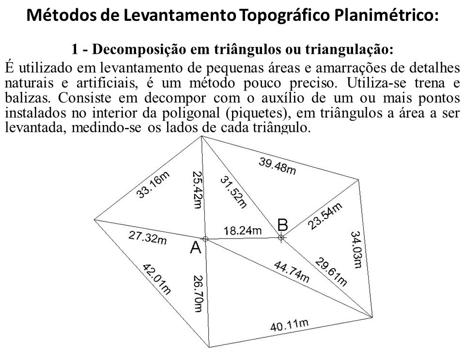 Métodos de Levantamento Topográfico Planimétrico: