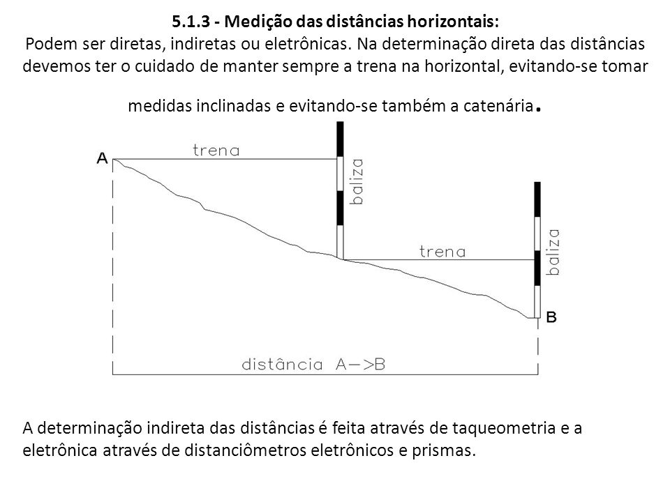 5.1.3 - Medição das distâncias horizontais: Podem ser diretas, indiretas ou eletrônicas. Na determinação direta das distâncias devemos ter o cuidado de manter sempre a trena na horizontal, evitando-se tomar medidas inclinadas e evitando-se também a catenária.