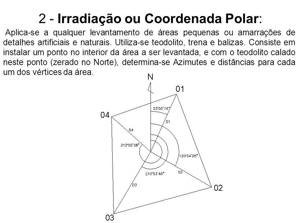 2 - Irradiação ou Coordenada Polar:
