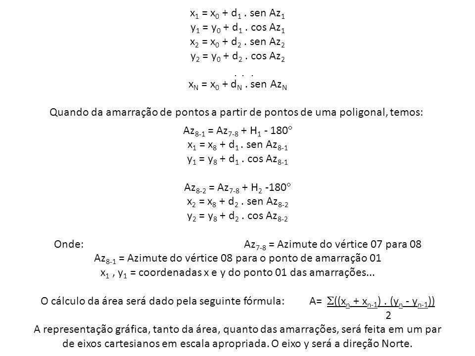 x1 = x0 + d1. sen Az1 y1 = y0 + d1. cos Az1 x2 = x0 + d2