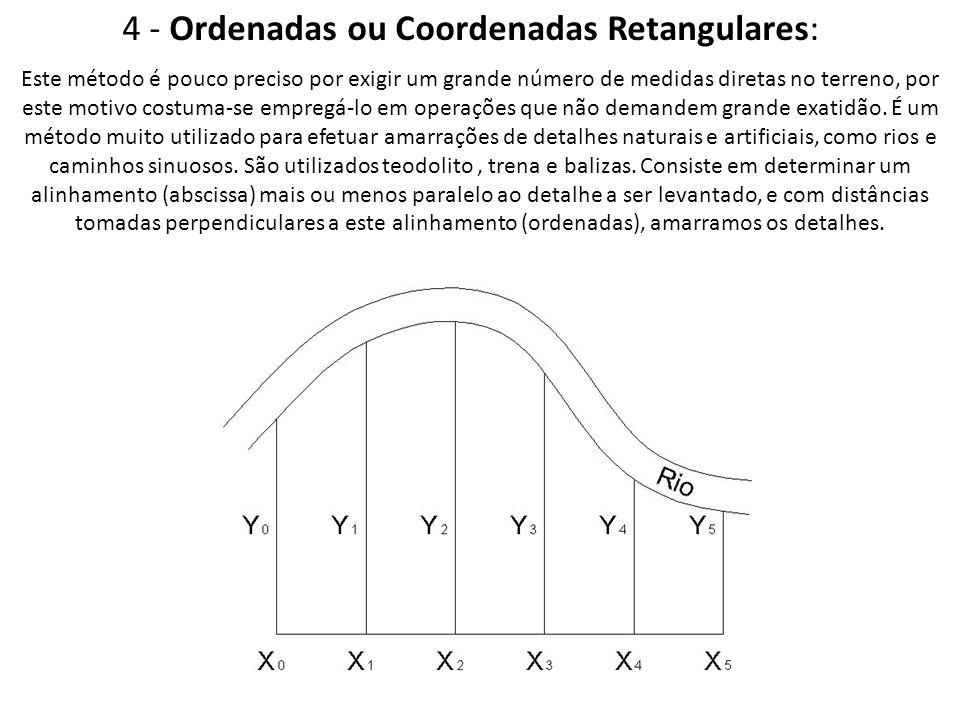 4 - Ordenadas ou Coordenadas Retangulares: