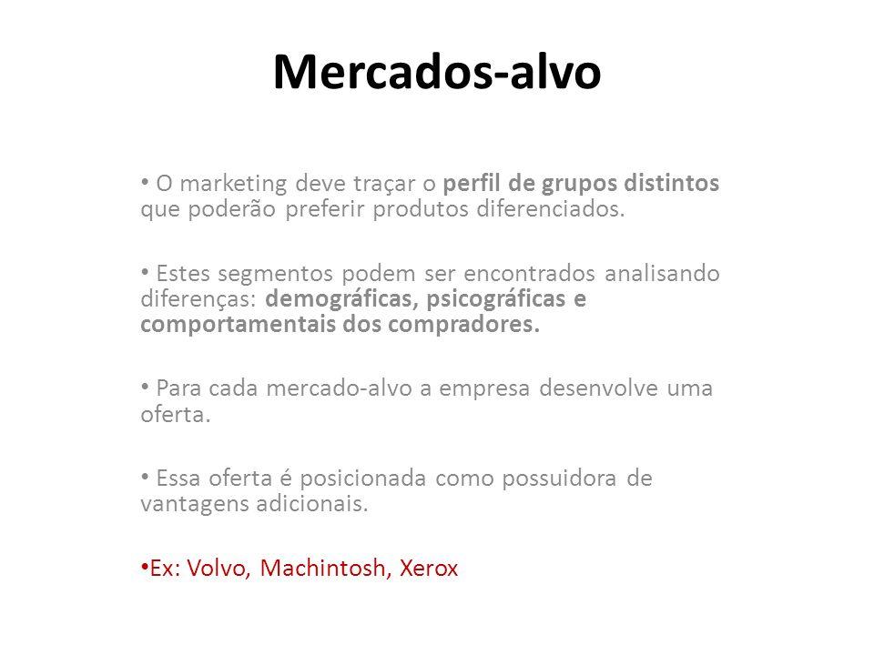 Mercados-alvo O marketing deve traçar o perfil de grupos distintos que poderão preferir produtos diferenciados.