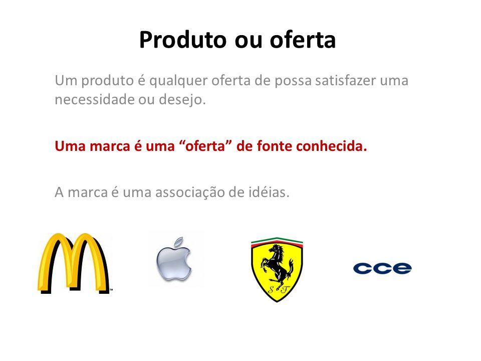 Produto ou oferta Um produto é qualquer oferta de possa satisfazer uma necessidade ou desejo. Uma marca é uma oferta de fonte conhecida.