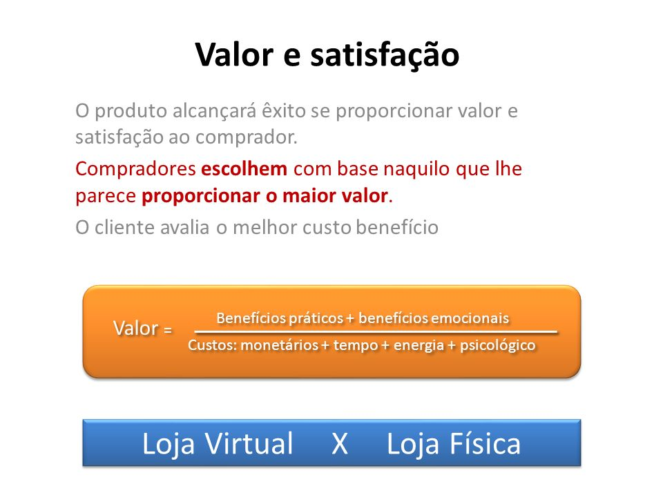 Valor e satisfação Loja Virtual X Loja Física