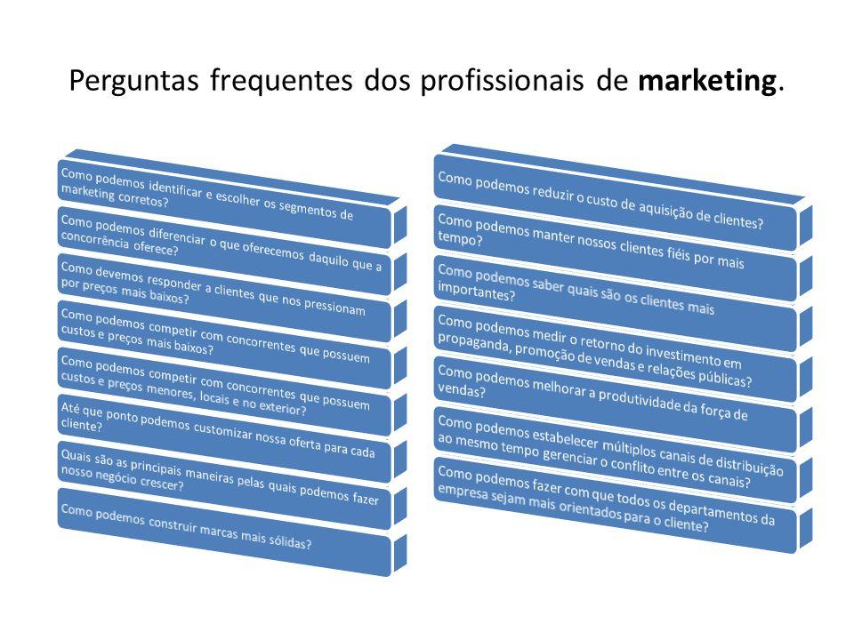 Perguntas frequentes dos profissionais de marketing.