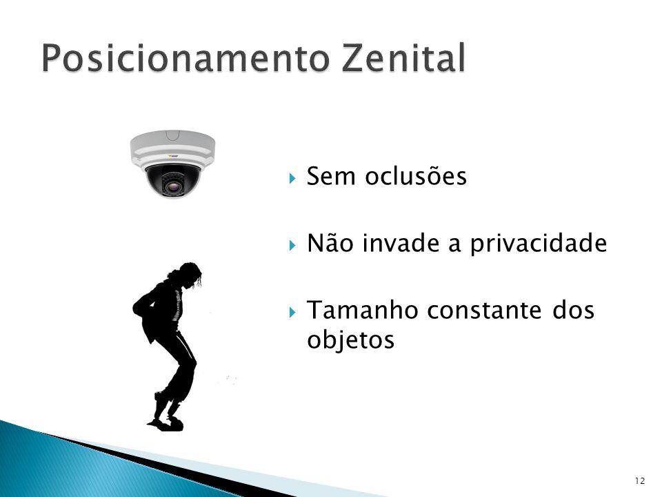 Posicionamento Zenital