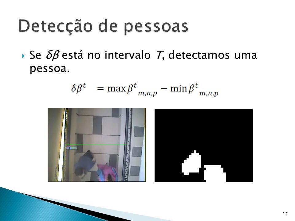 Detecção de pessoas Se δβ está no intervalo T, detectamos uma pessoa.