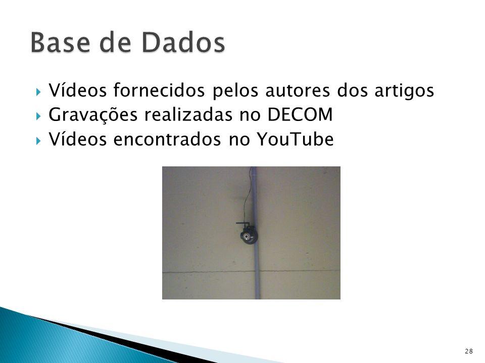 Base de Dados Vídeos fornecidos pelos autores dos artigos